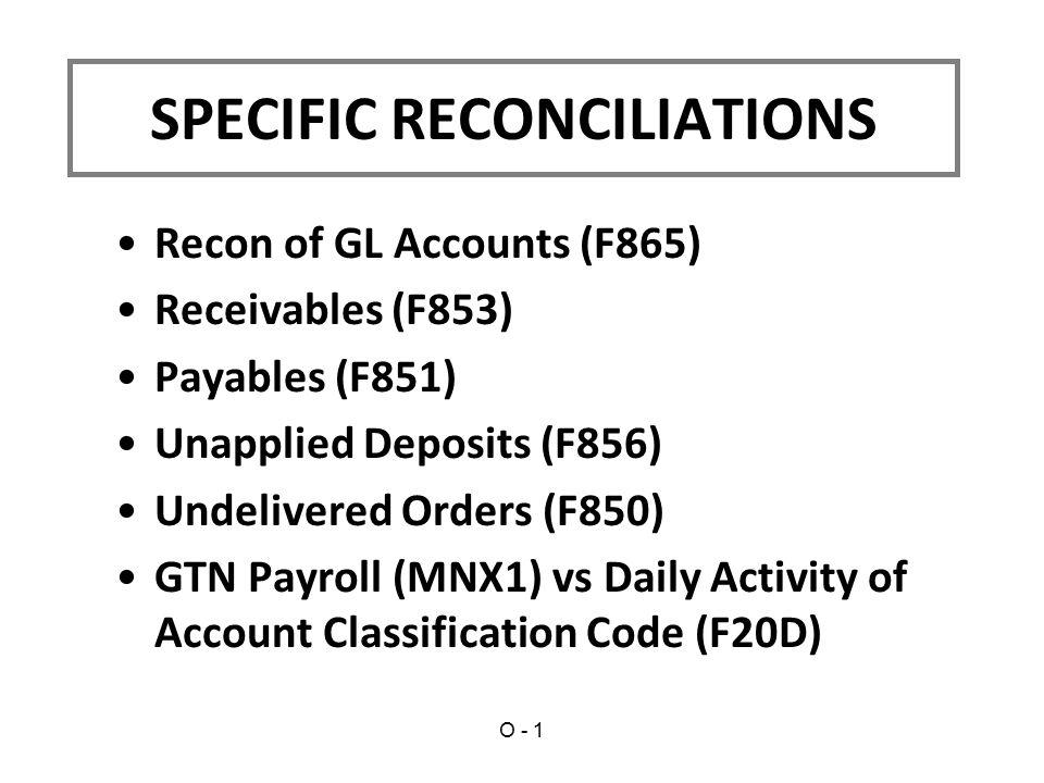 SPECIFIC RECONCILIATIONS