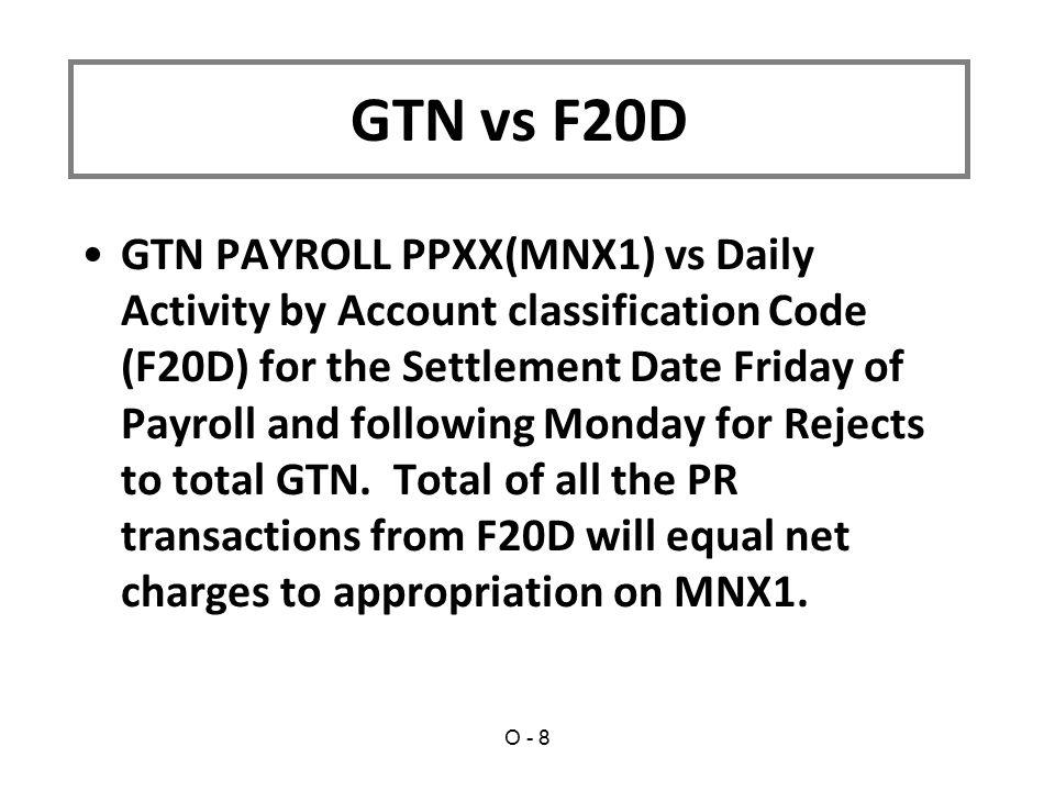 GTN vs F20D