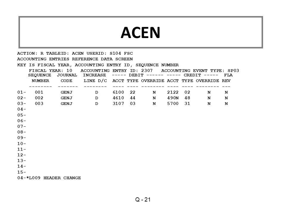 ACEN Q - 21 ACTION: R TABLEID: ACEN USERID: S104 FSC