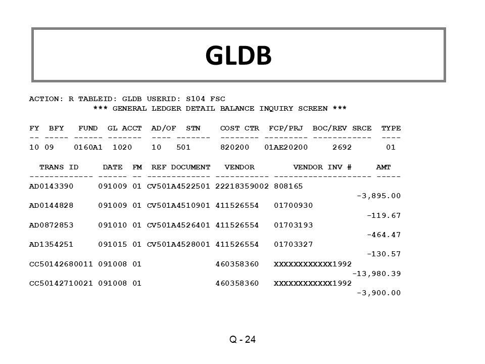 GLDB Q - 24 ACTION: R TABLEID: GLDB USERID: S104 FSC