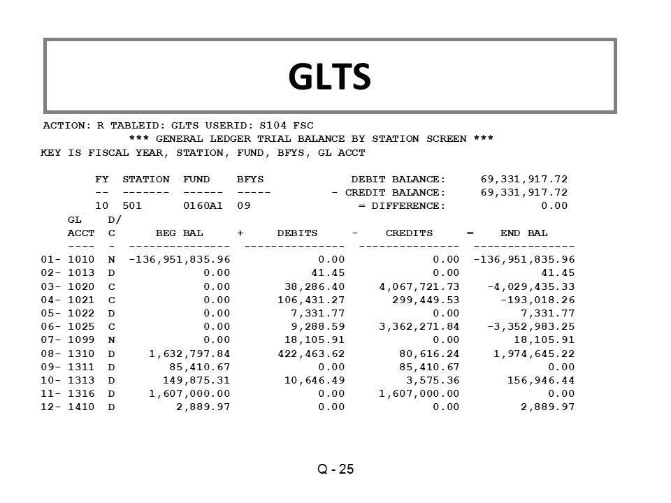 GLTS Q - 25 ACTION: R TABLEID: GLTS USERID: S104 FSC