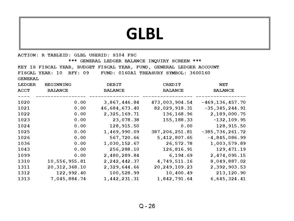 GLBL Q - 26 ACTION: R TABLEID: GLBL USERID: S104 FSC