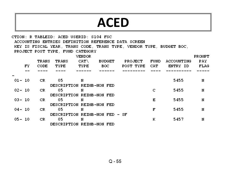 ACED Q - 55
