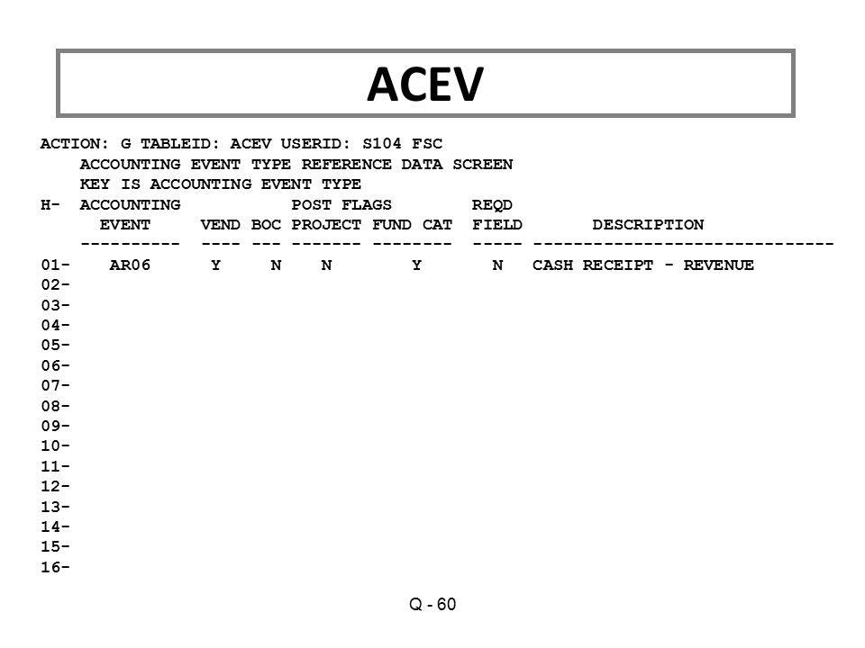 ACEV ACTION: G TABLEID: ACEV USERID: S104 FSC