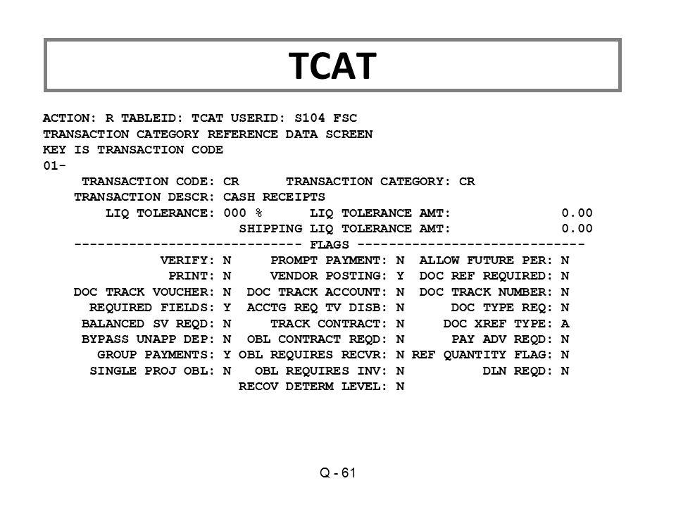 TCAT ACTION: R TABLEID: TCAT USERID: S104 FSC