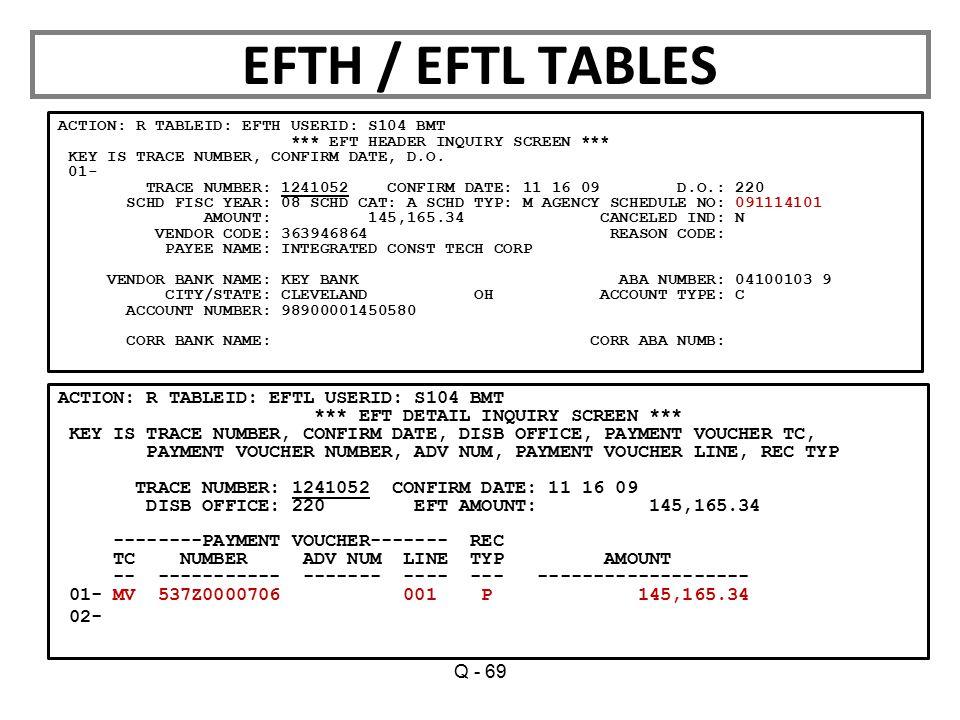 EFTH / EFTL TABLES ACTION: R TABLEID: EFTL USERID: S104 BMT