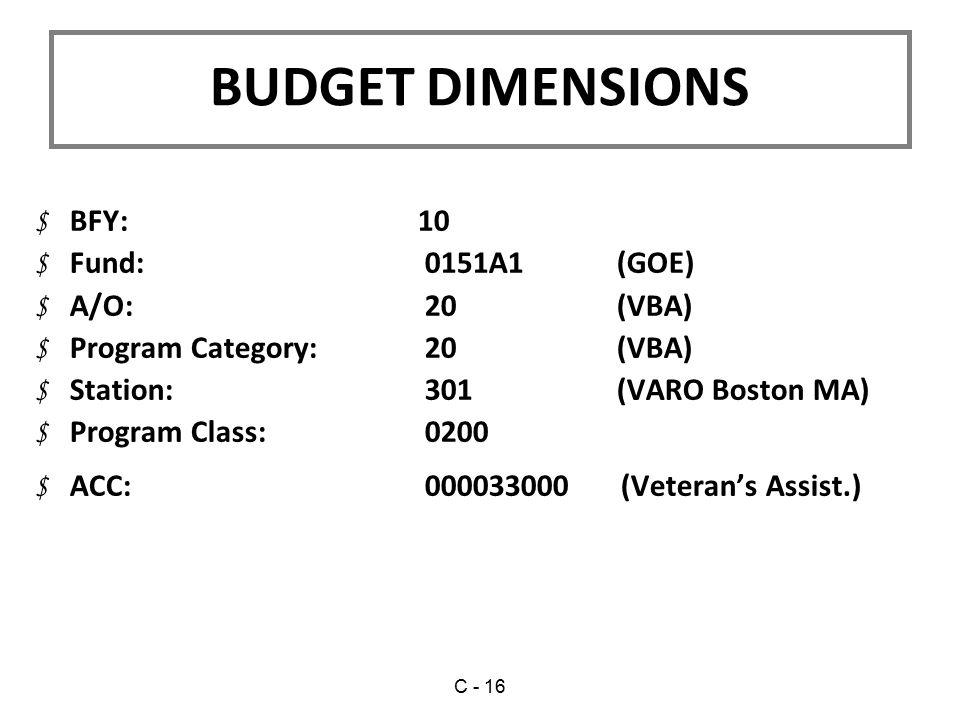 BUDGET DIMENSIONS BFY: 10 Fund: 0151A1 (GOE) A/O: 20 (VBA)