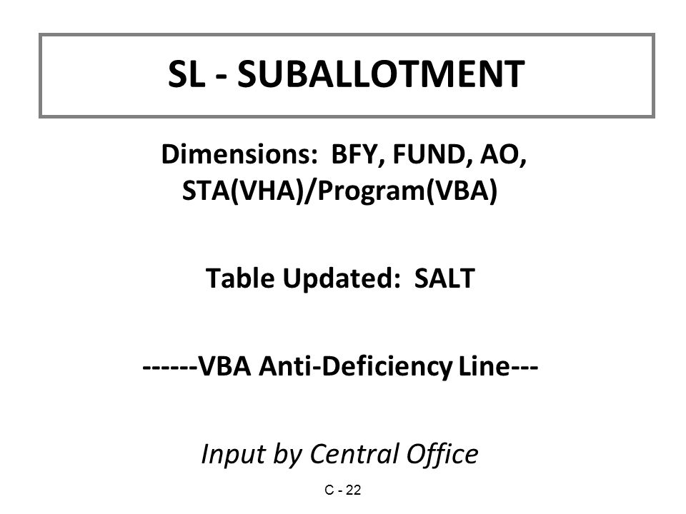 SL - SUBALLOTMENT Dimensions: BFY, FUND, AO, STA(VHA)/Program(VBA)