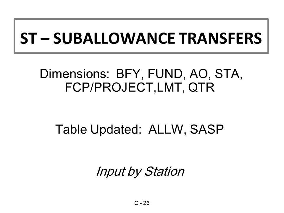 ST – SUBALLOWANCE TRANSFERS