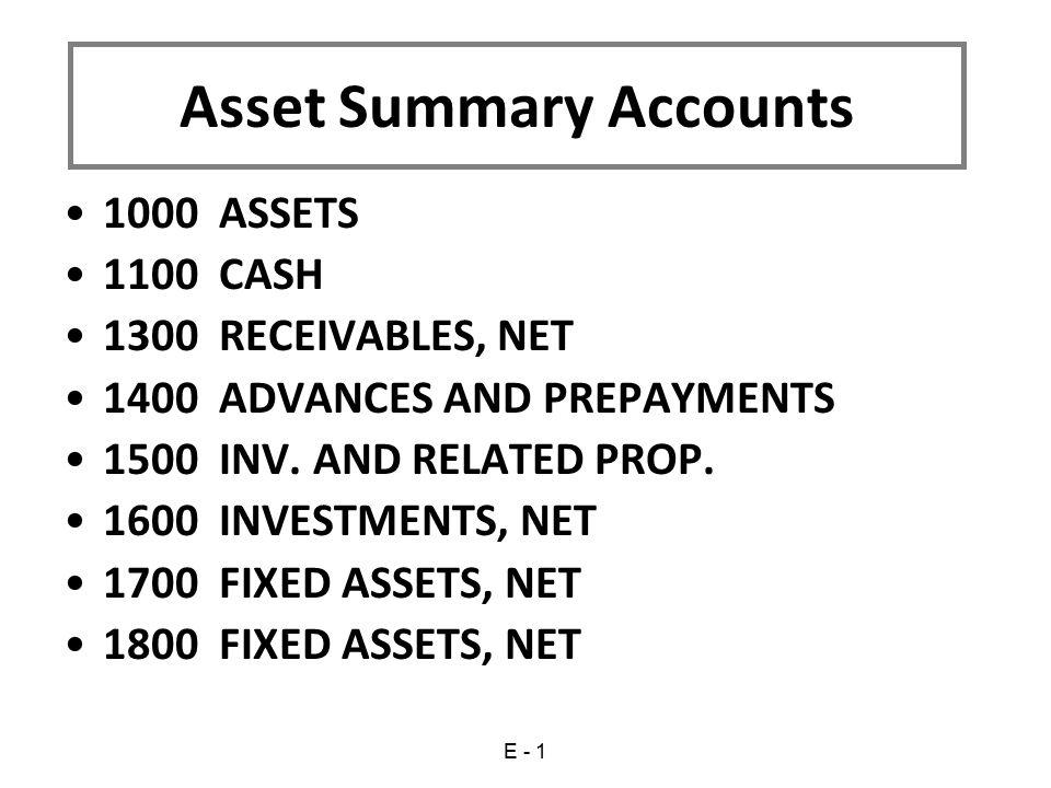 Asset Summary Accounts
