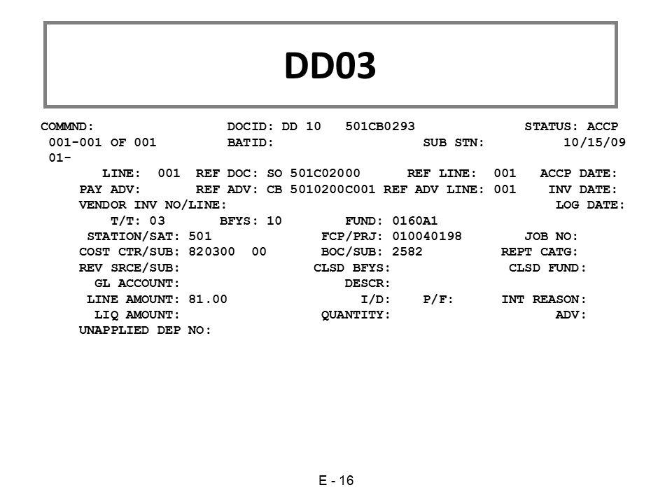DD03 COMMND: DOCID: DD 10 501CB0293 STATUS: ACCP
