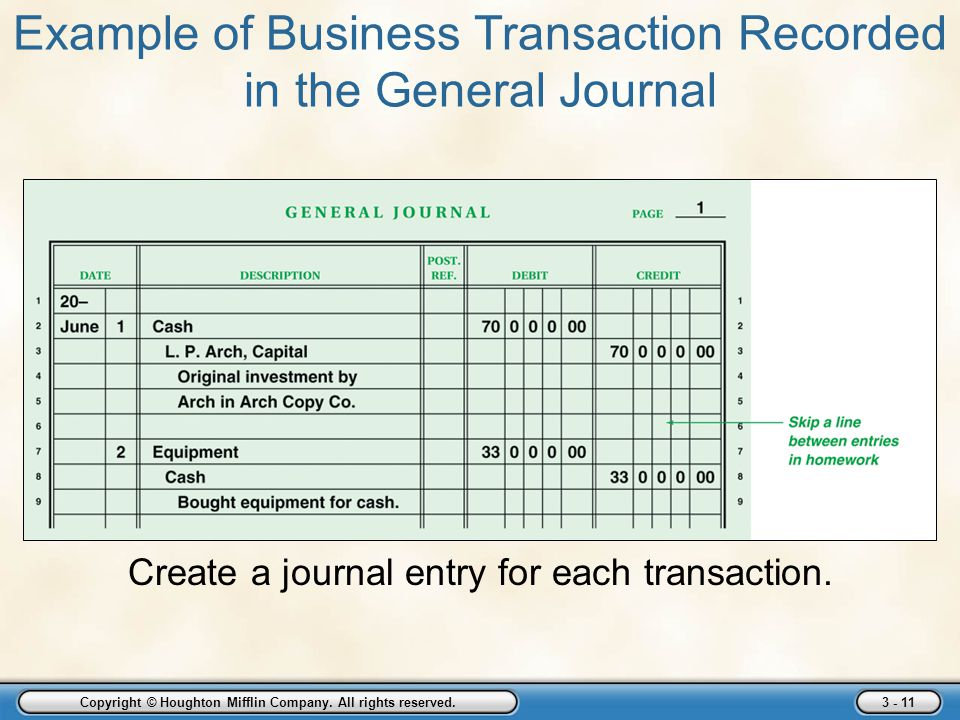 Example of Business Transaction Recorded in the General Journal
