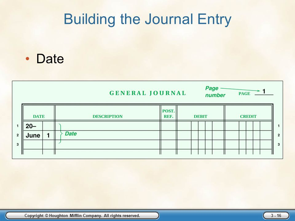 Building the Journal Entry