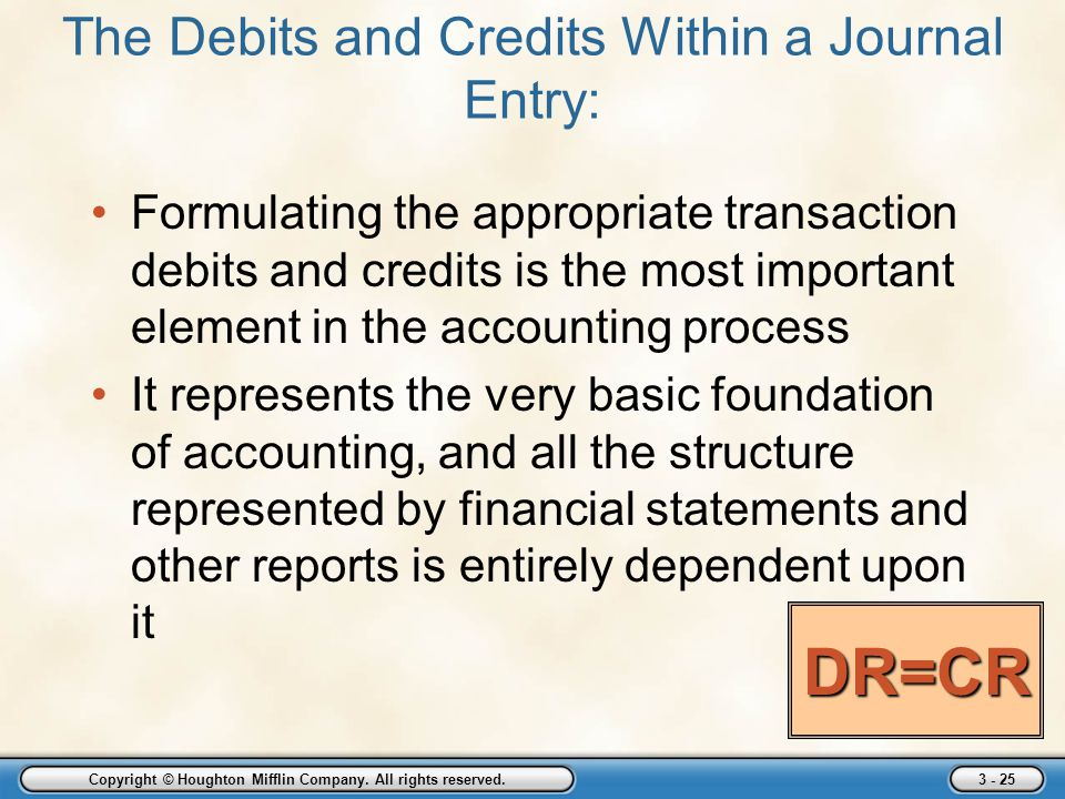 The Debits and Credits Within a Journal Entry:
