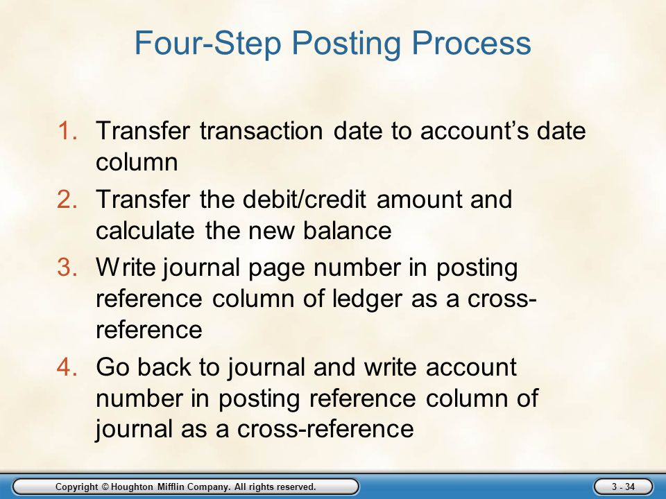 Four-Step Posting Process