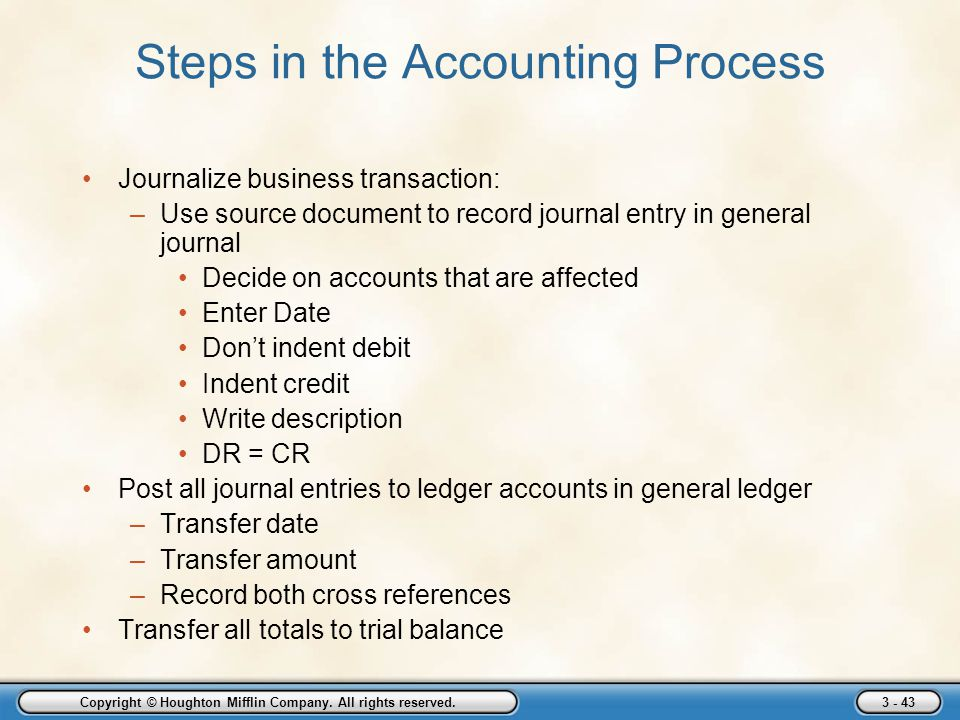 Steps in the Accounting Process
