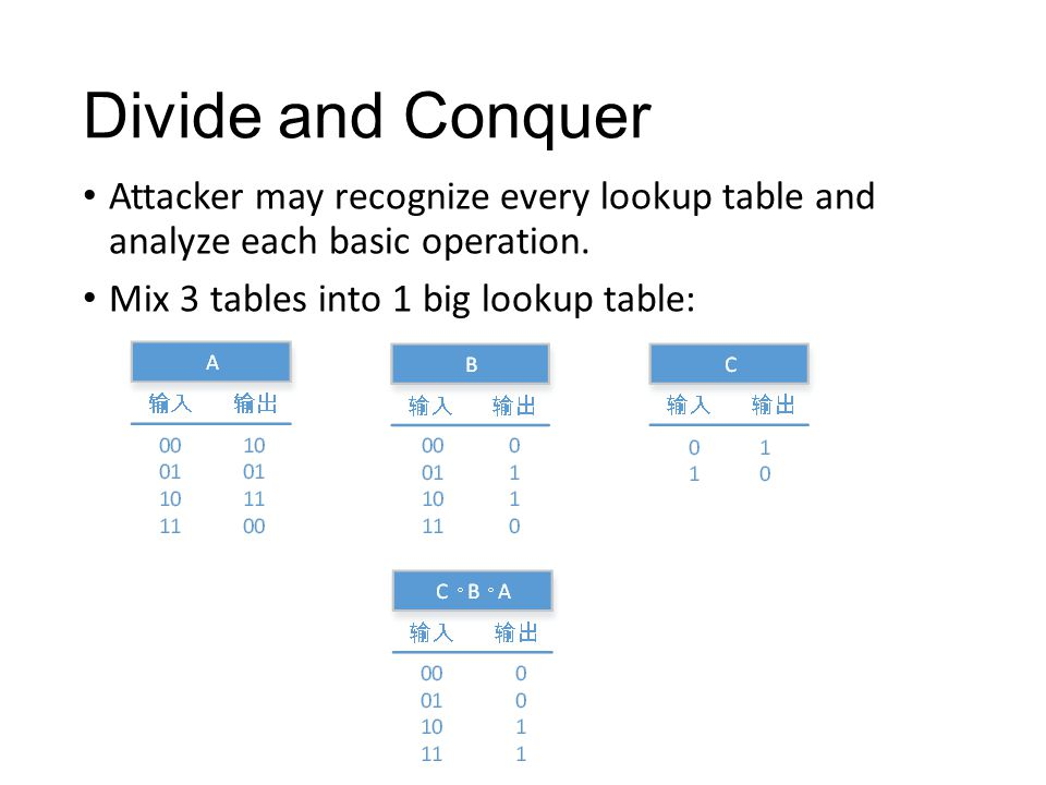 Divide and Conquer Attacker may recognize every lookup table and analyze each basic operation.