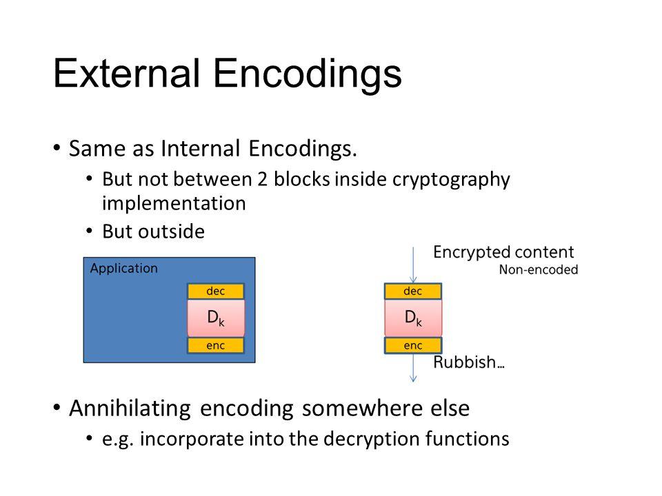 External Encodings Same as Internal Encodings.