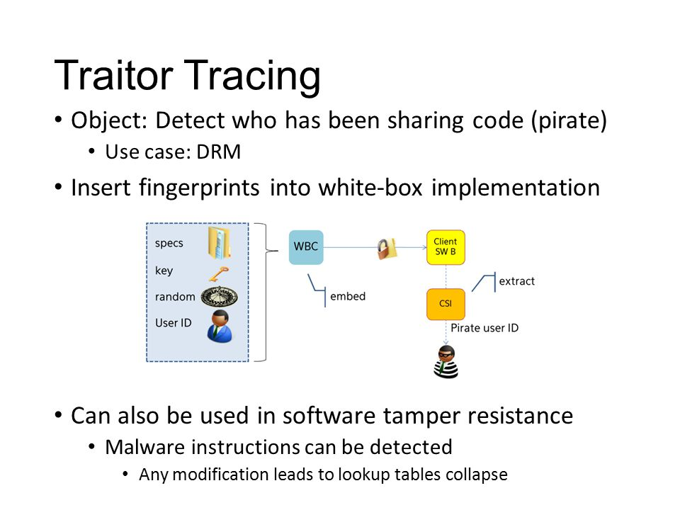Traitor Tracing Object: Detect who has been sharing code (pirate)