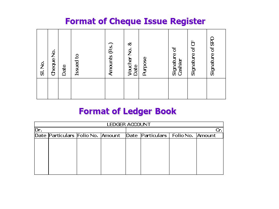 Format of Cheque Issue Register