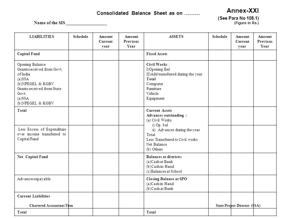 Annex-XXI Consolidated Balance Sheet as on ……… (See Para No 108.1)
