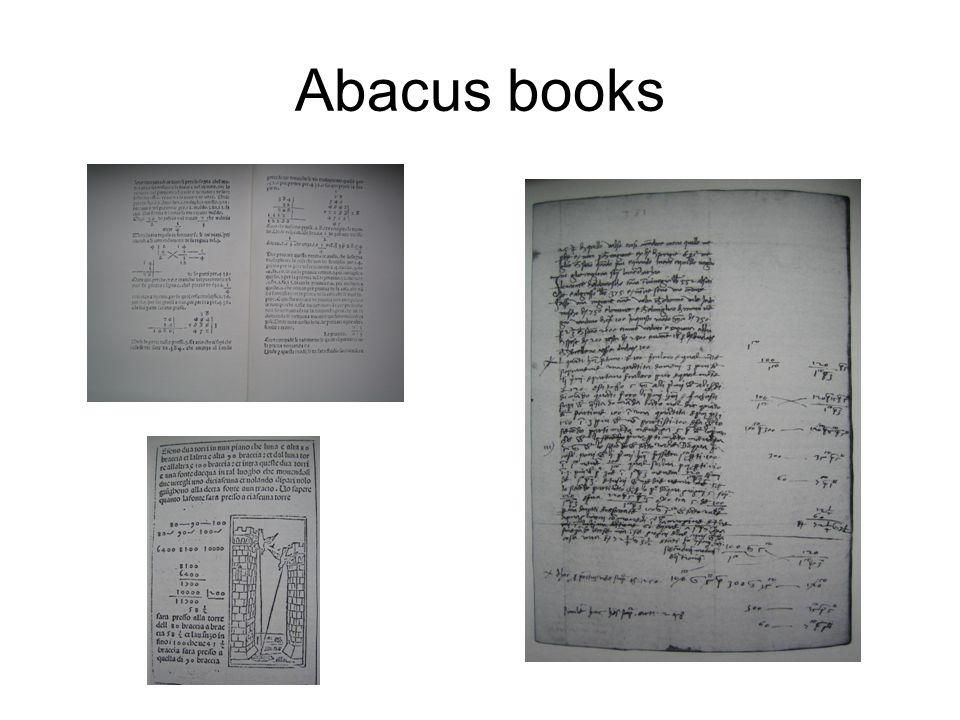 Abacus books Treviso 1478 Filippo Calandri 1491 Pacioli 1478