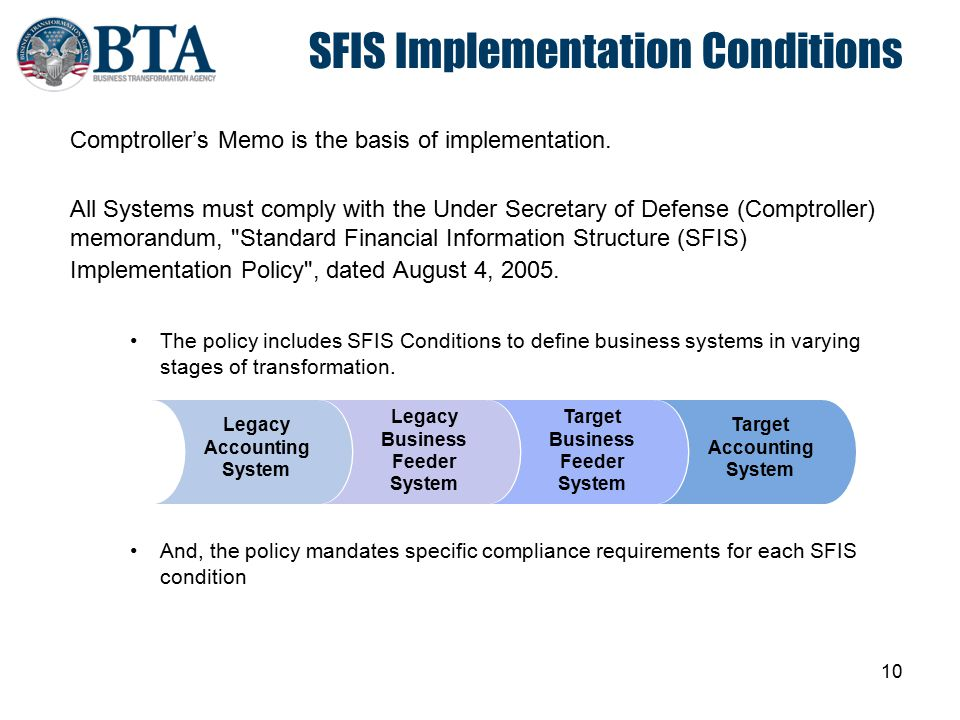 SFIS Implementation Conditions