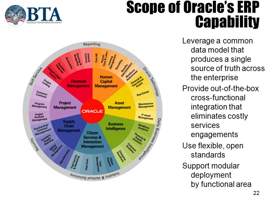 Scope of Oracle's ERP Capability
