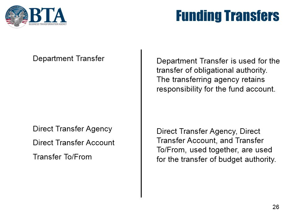 Funding Transfers Department Transfer