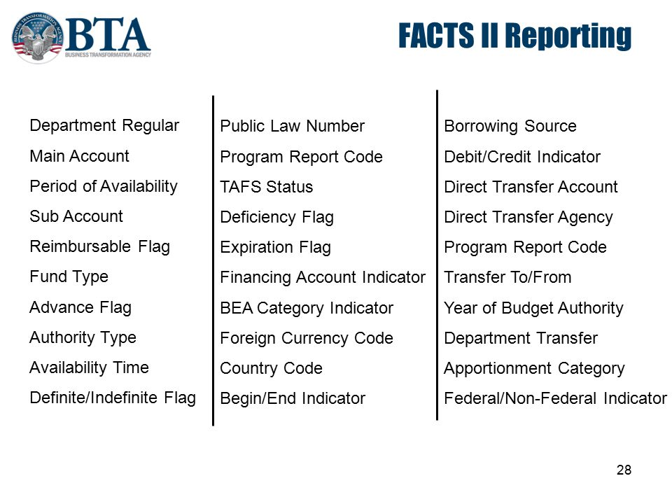 FACTS II Reporting Department Regular Main Account