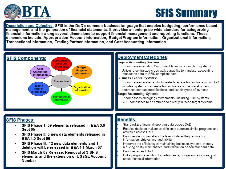 SFIS Summary SFIS Components: Deployment Categories: SFIS Phases: