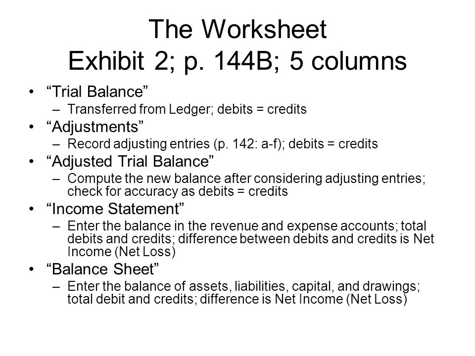 The Worksheet Exhibit 2; p. 144B; 5 columns