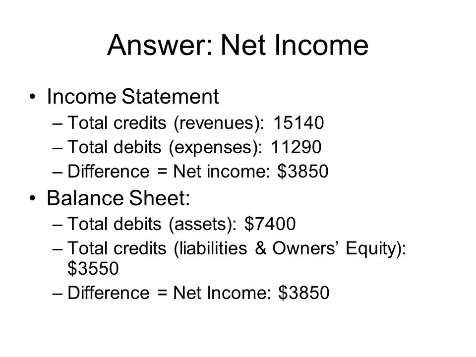 Answer: Net Income Income Statement Balance Sheet: