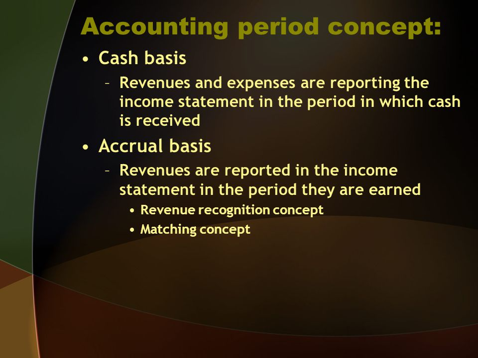 Accounting period concept: