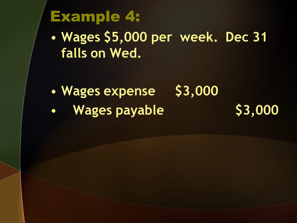 Example 4: Wages $5,000 per week. Dec 31 falls on Wed.