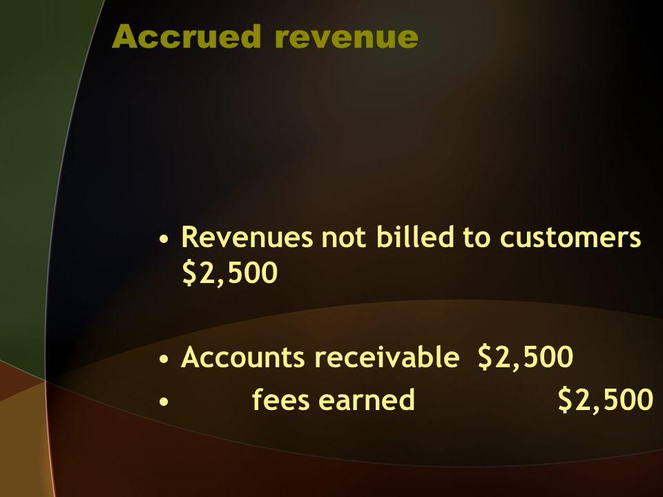 Accrued revenue Revenues not billed to customers $2,500