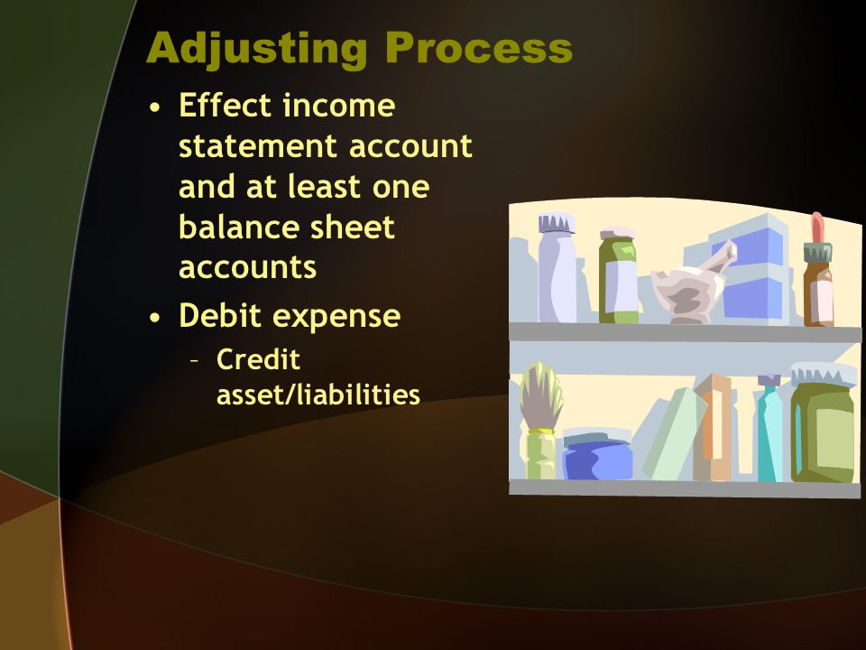 Adjusting Process Effect income statement account and at least one balance sheet accounts. Debit expense.