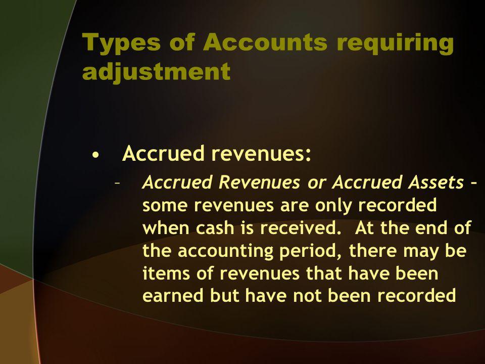 Types of Accounts requiring adjustment