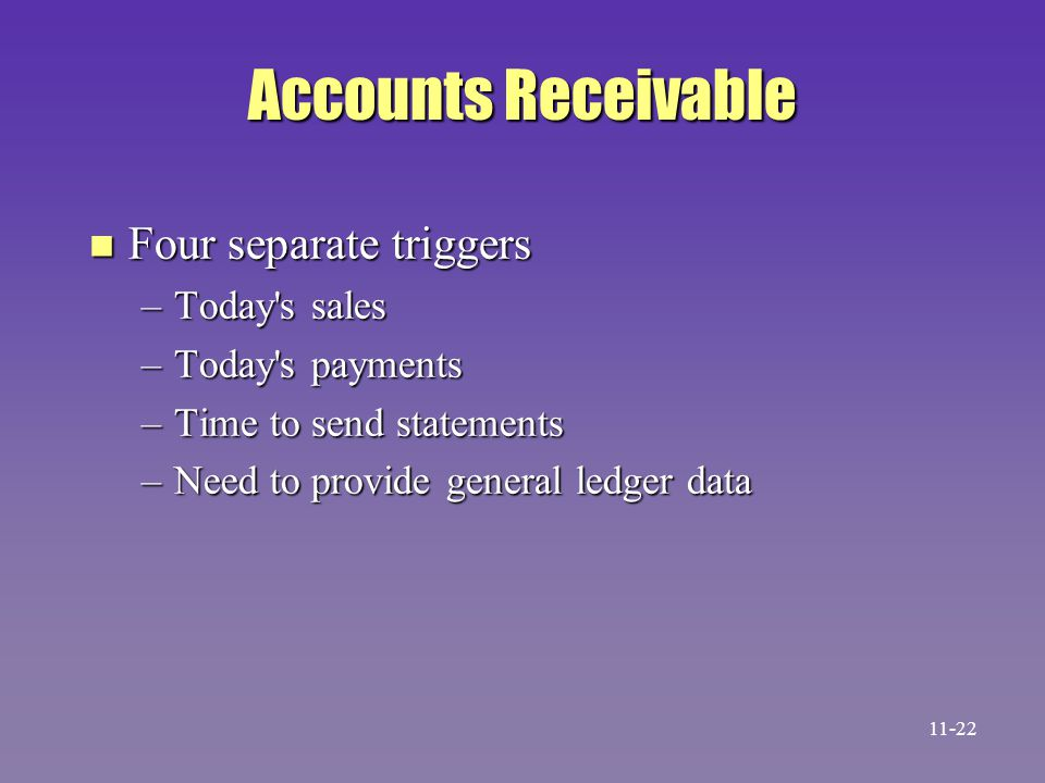 Accounts Receivable Four separate triggers Today s sales