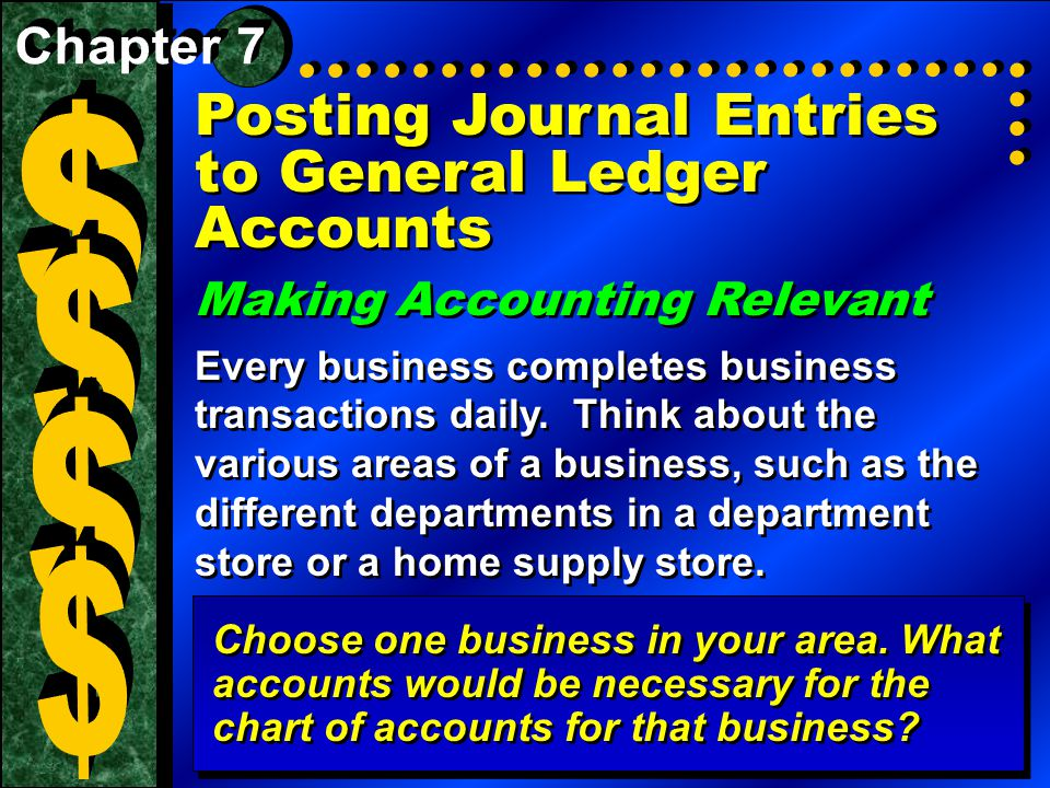 Posting Journal Entries to General Ledger Accounts