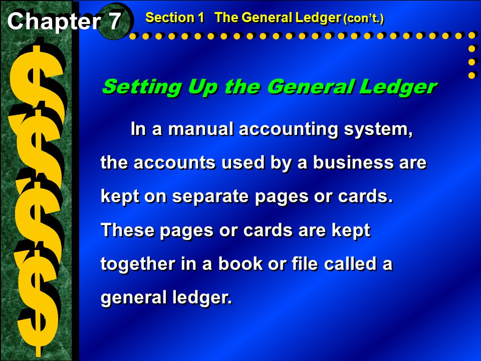 $ $ $ $ Setting Up the General Ledger Chapter 7