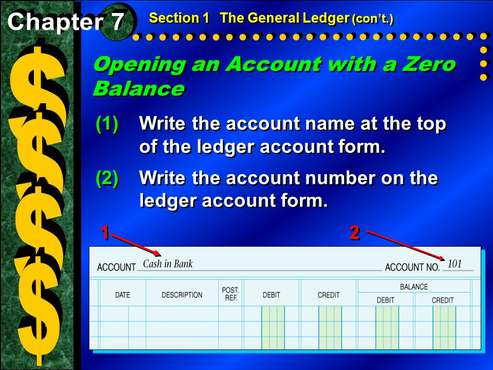 $ $ $ $ Opening an Account with a Zero Balance Chapter 7