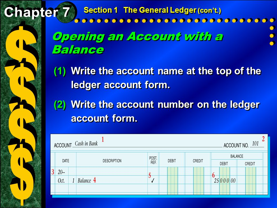 $ $ $ $ Opening an Account with a Balance Chapter 7