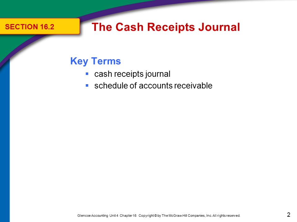 The Cash Receipts Journal - ppt download