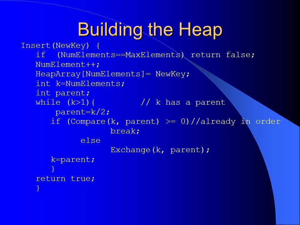 Building the Heap Insert(NewKey) {