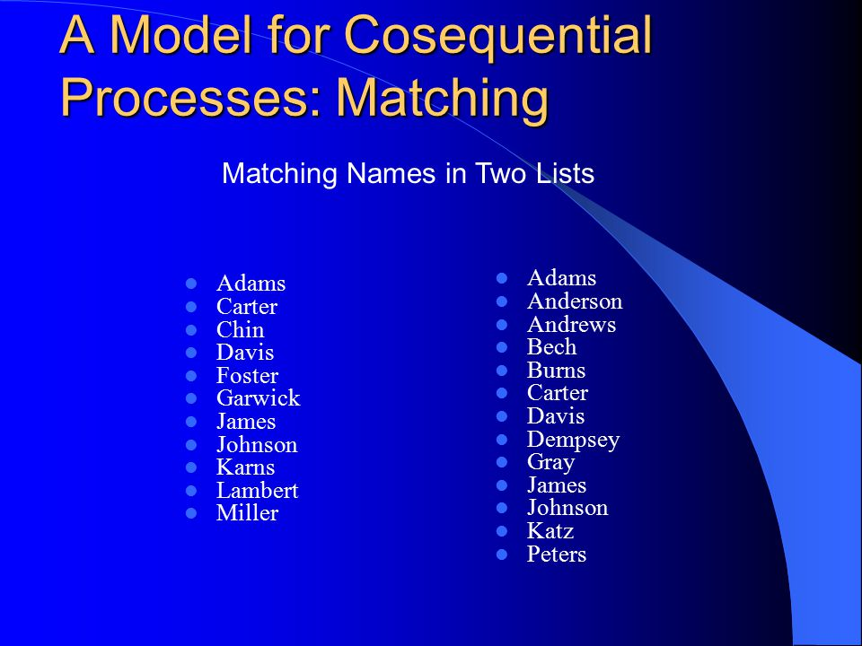 A Model for Cosequential Processes: Matching