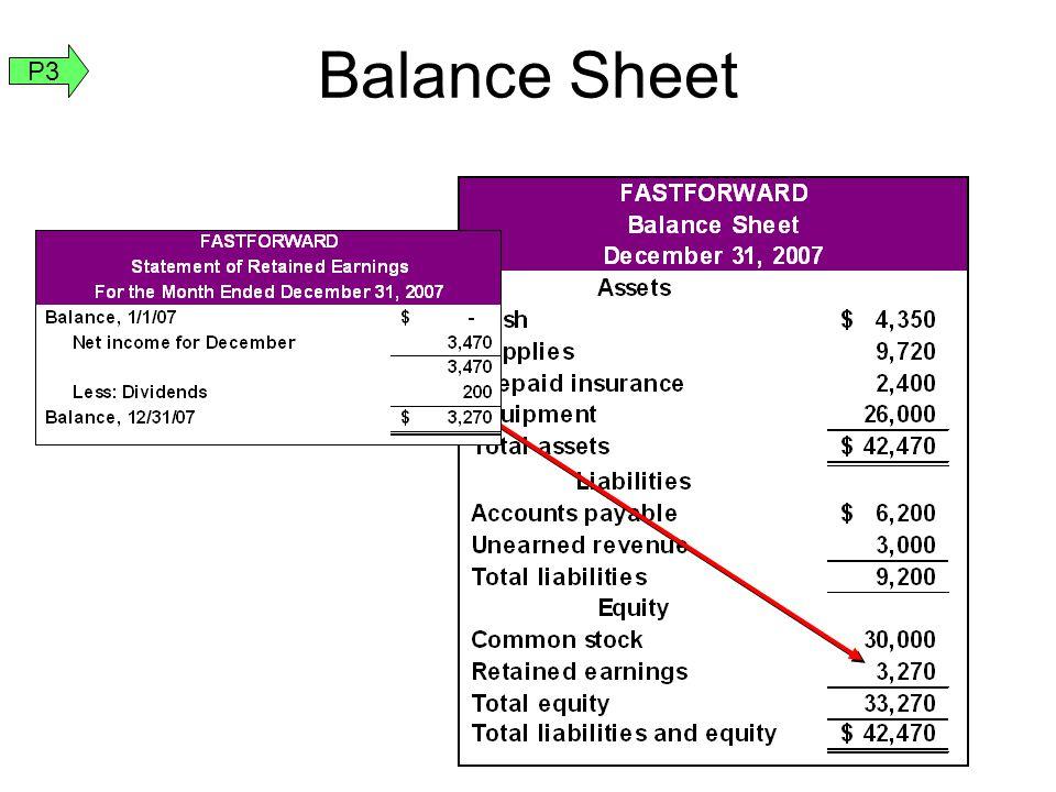 Balance Sheet P3.