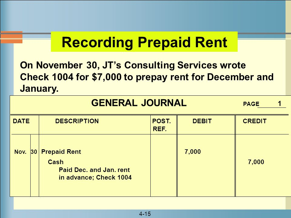 Recording Prepaid Rent
