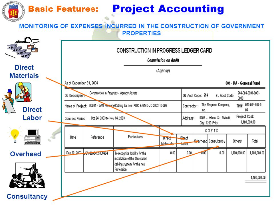 Project Accounting Basic Features: Direct Materials Direct Labor