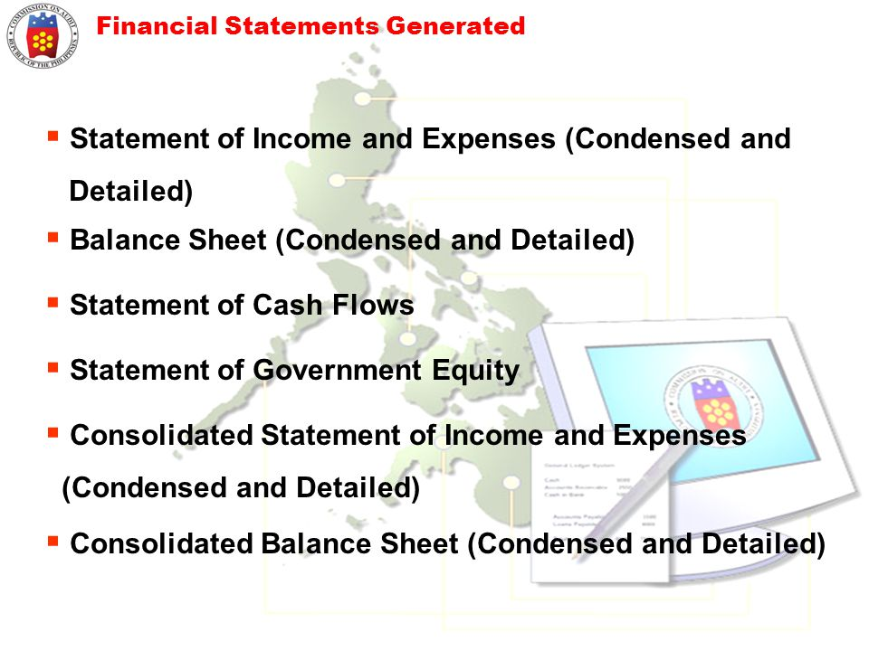 Statement of Income and Expenses (Condensed and Detailed)